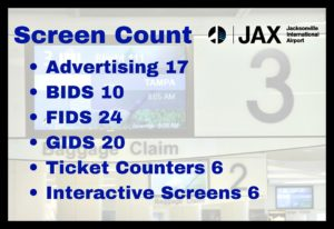 JAX Screen Count Advertising 17, BIDS 10, FIDS 24, GIDS 20, Ticket Counters 6, Interactive Screens 6